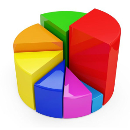 3D pie chart representing web analytics