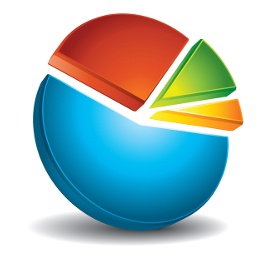 analytic graph for ppc services in brighton
